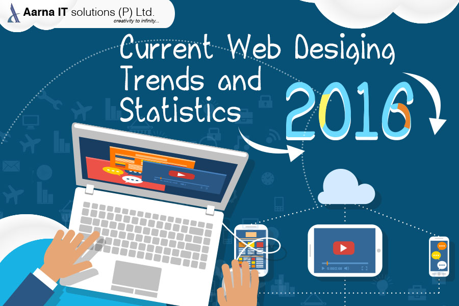Current Web Designing Trends and Statistics 2016